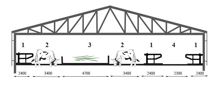 Trijų eilių boksinė karvidė