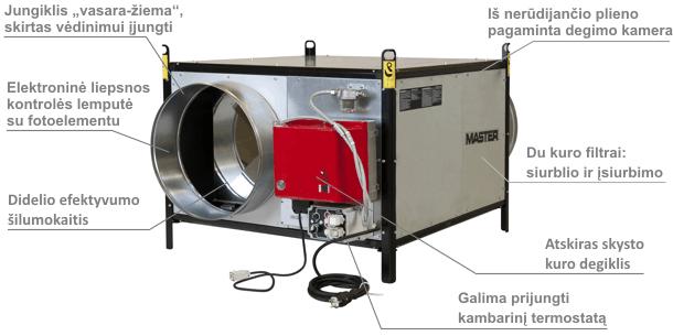 Stacionarūs šildytuvai gali būti vertikalūs ir horizontalūs, pastatomi ir pakabinami